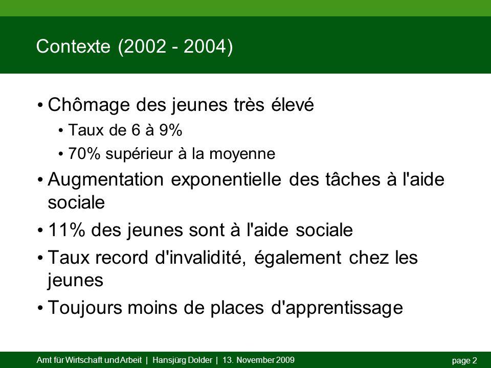 Amt für Wirtschaft und Arbeit | Hansjürg Dolder | 13. November 2009 page 2 Contexte (2002 - 2004) Chômage des jeunes très élevé Taux de 6 à 9% 70% sup