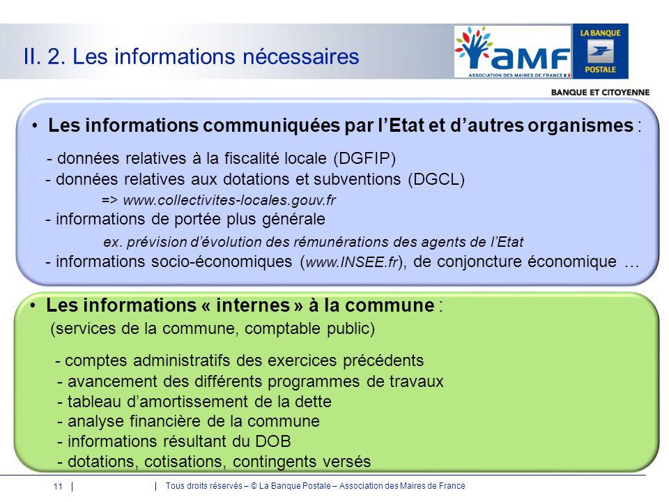 Tous droits réservés – © La Banque Postale – Association des Maires de France II. 2. Les informations nécessaires Les informations communiquées par l'