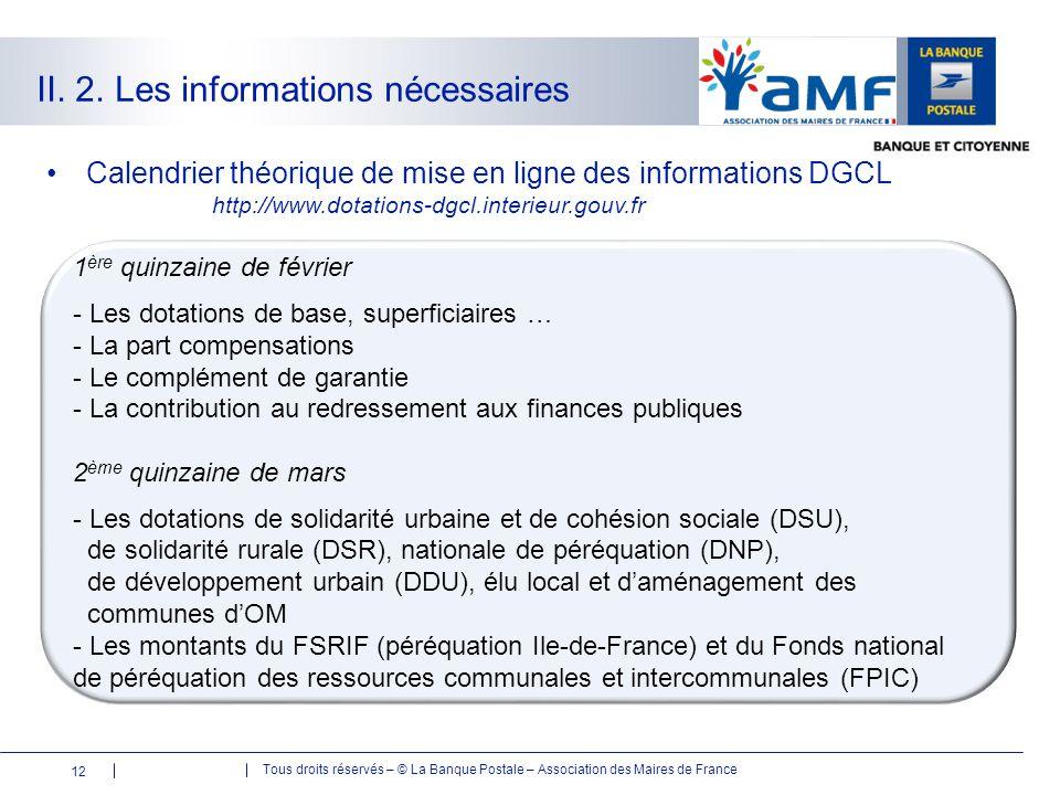 Tous droits réservés – © La Banque Postale – Association des Maires de France II. 2. Les informations nécessaires Calendrier théorique de mise en lign