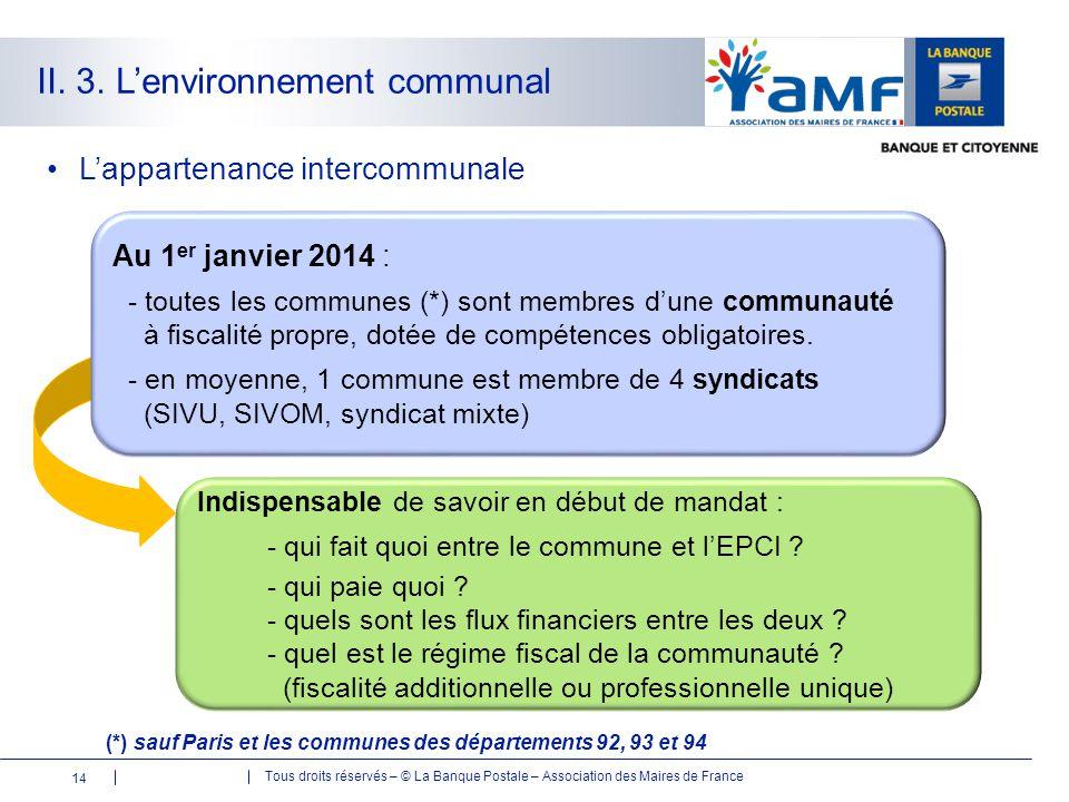 Tous droits réservés – © La Banque Postale – Association des Maires de France Indispensable de savoir en début de mandat : - qui fait quoi entre le co