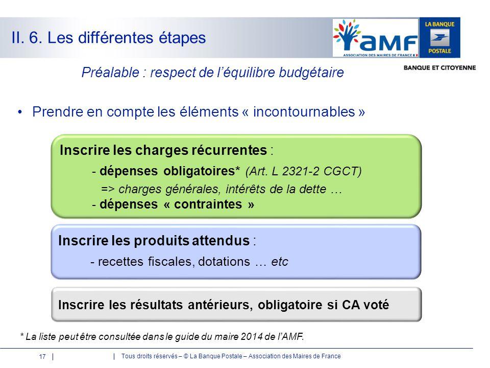 Tous droits réservés – © La Banque Postale – Association des Maires de France II. 6. Les différentes étapes Préalable : respect de l'équilibre budgéta