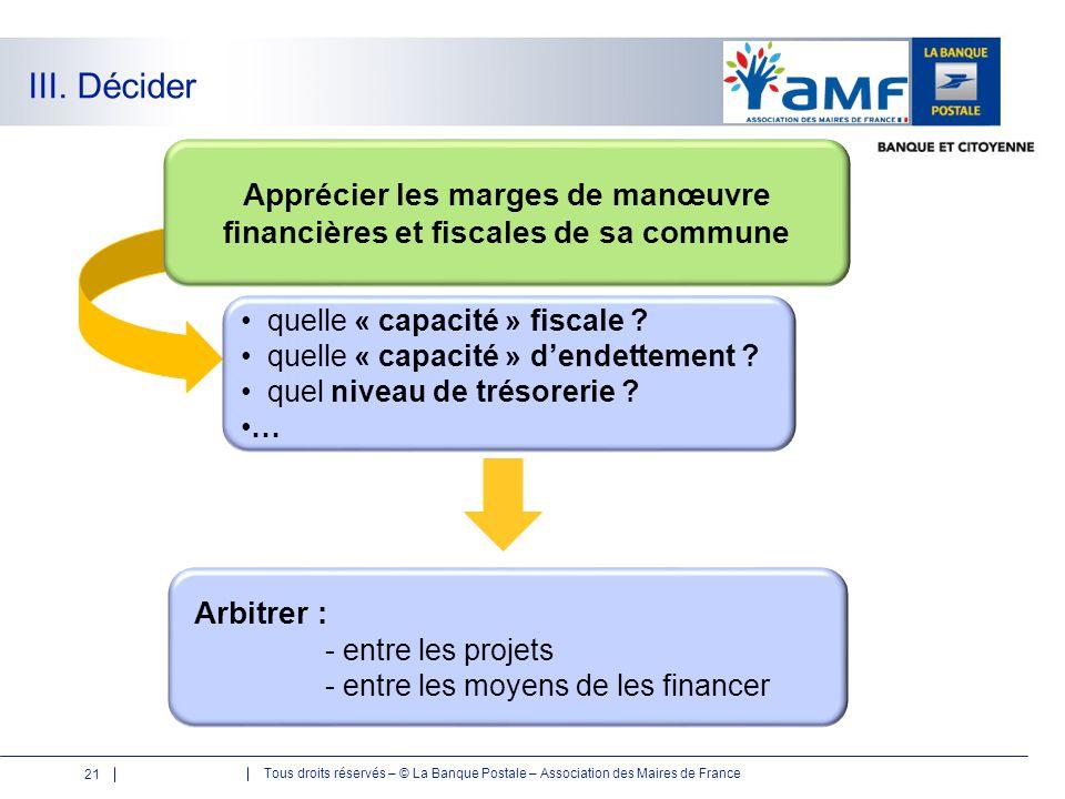Tous droits réservés – © La Banque Postale – Association des Maires de France III. Décider Arbitrer : - entre les projets - entre les moyens de les fi