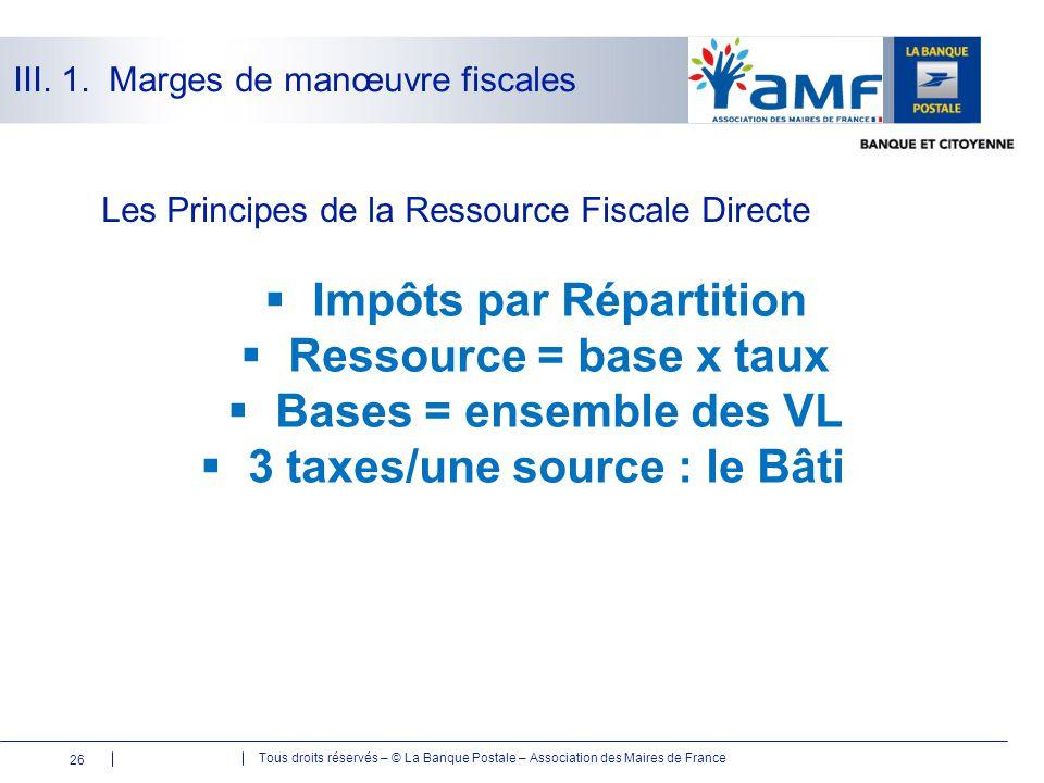 Tous droits réservés – © La Banque Postale – Association des Maires de France 26  Impôts par Répartition  Ressource = base x taux  Bases = ensemble
