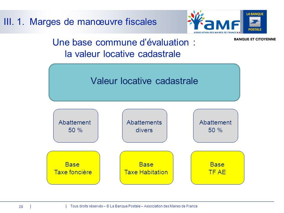 Tous droits réservés – © La Banque Postale – Association des Maires de France 28 Abattement 50 % Abattements divers Abattement 50 % Base Taxe foncière