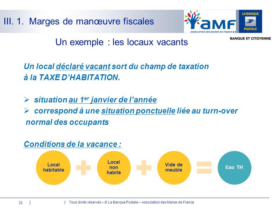 Tous droits réservés – © La Banque Postale – Association des Maires de France 32 Un exemple : les locaux vacants Un local déclaré vacant sort du champ