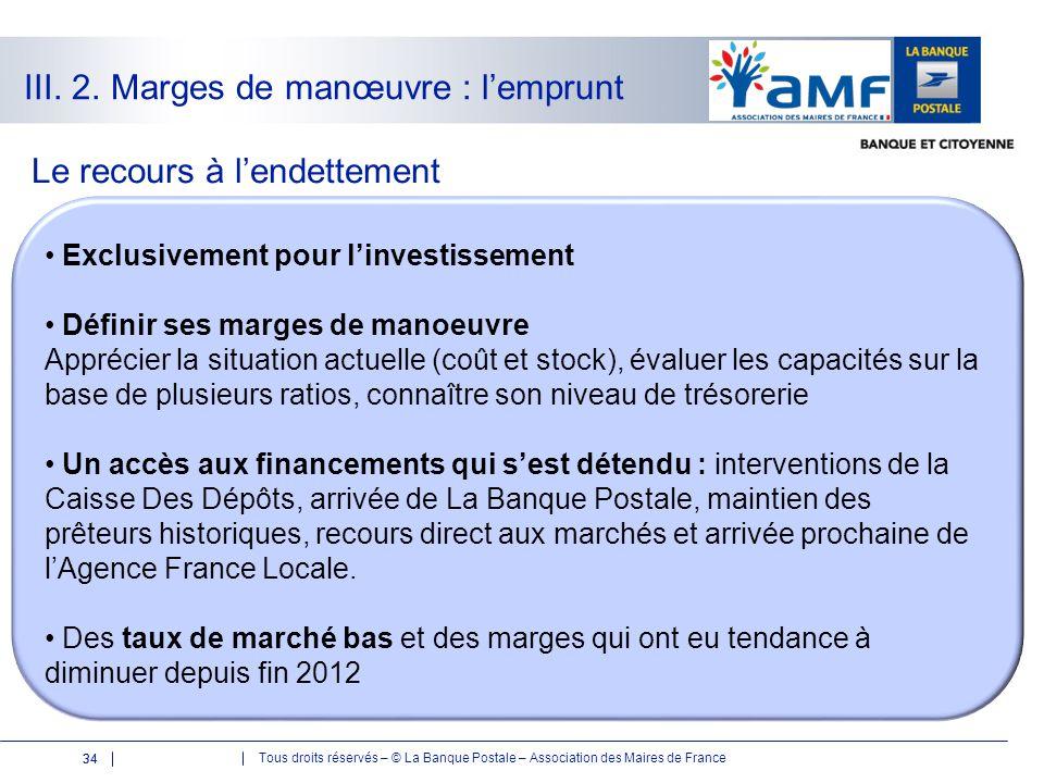 Tous droits réservés – © La Banque Postale – Association des Maires de France 34 III. 2. Marges de manœuvre : l'emprunt Exclusivement pour l'investiss