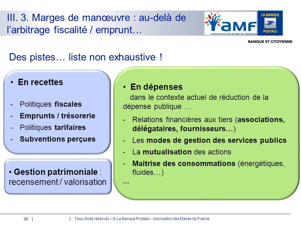 Tous droits réservés – © La Banque Postale – Association des Maires de France 35 Gestion patrimoniale : recensement / valorisation III. 3. Marges de m