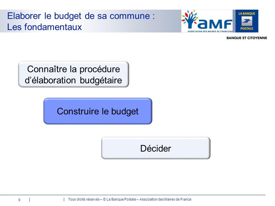 Tous droits réservés – © La Banque Postale – Association des Maires de France Elaborer le budget de sa commune : Les fondamentaux Connaître la procédure d'élaboration budgétaire Construire le budget Décider 20