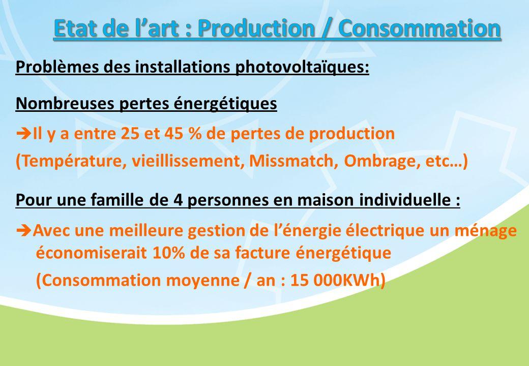 Problèmes des installations photovoltaïques: Nombreuses pertes énergétiques  Il y a entre 25 et 45 % de pertes de production (Température, vieillissement, Missmatch, Ombrage, etc…) Pour une famille de 4 personnes en maison individuelle :  Avec une meilleure gestion de l'énergie électrique un ménage économiserait 10% de sa facture énergétique (Consommation moyenne / an : 15 000KWh)