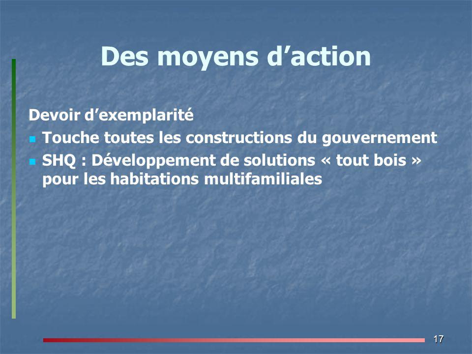 17 Des moyens d'action Devoir d'exemplarité Touche toutes les constructions du gouvernement SHQ : Développement de solutions « tout bois » pour les ha