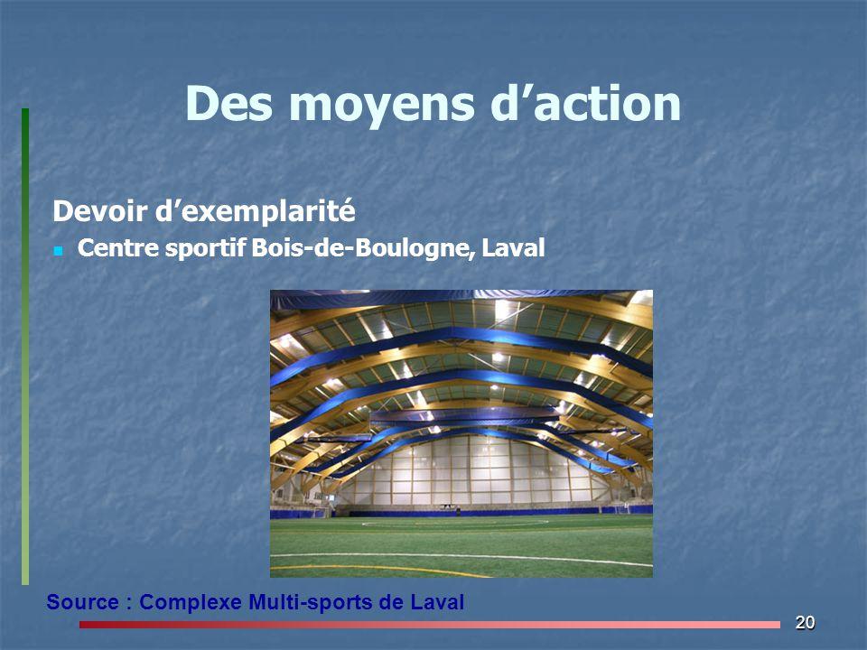 20 Des moyens d'action Devoir d'exemplarité Centre sportif Bois-de-Boulogne, Laval Source : Complexe Multi-sports de Laval