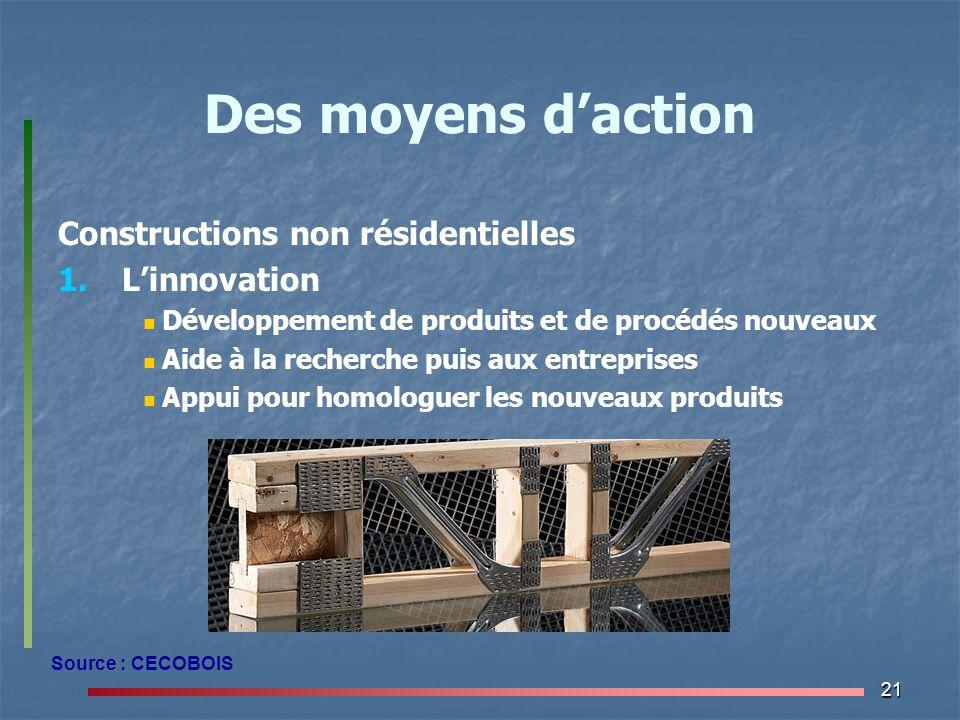 21 Des moyens d'action Constructions non résidentielles 1. 1.L'innovation Développement de produits et de procédés nouveaux Aide à la recherche puis a