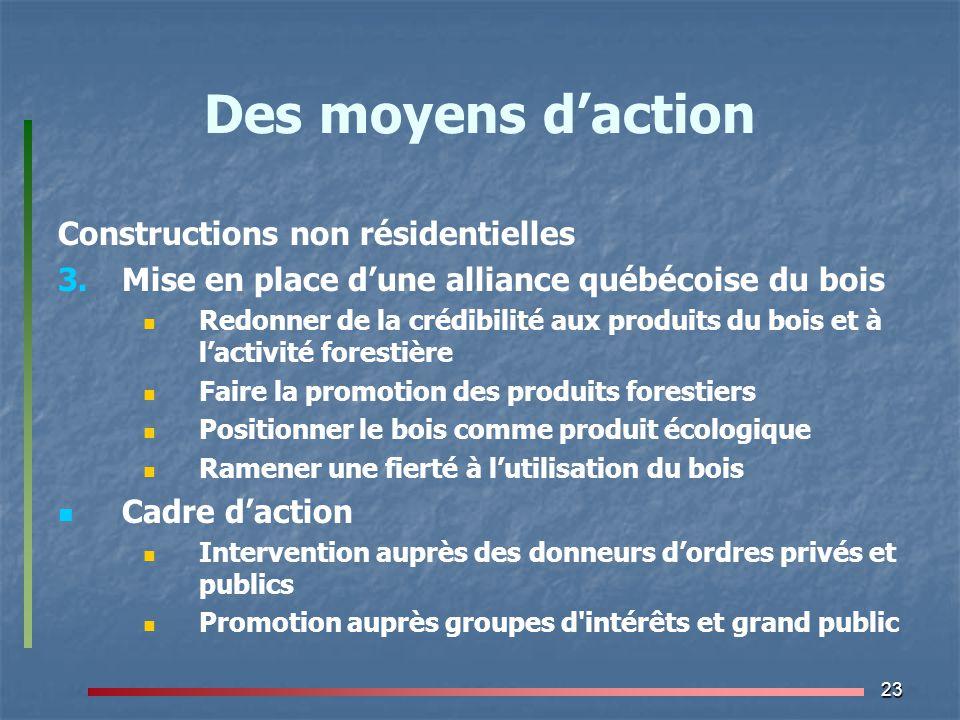 23 Des moyens d'action Constructions non résidentielles 3. 3.Mise en place d'une alliance québécoise du bois Redonner de la crédibilité aux produits d