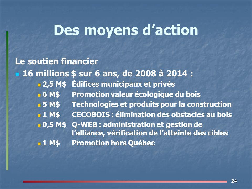 24 Des moyens d'action Le soutien financier 16 millions $ sur 6 ans, de 2008 à 2014 : 2,5 M$ Édifices municipaux et privés 6 M$ Promotion valeur écolo