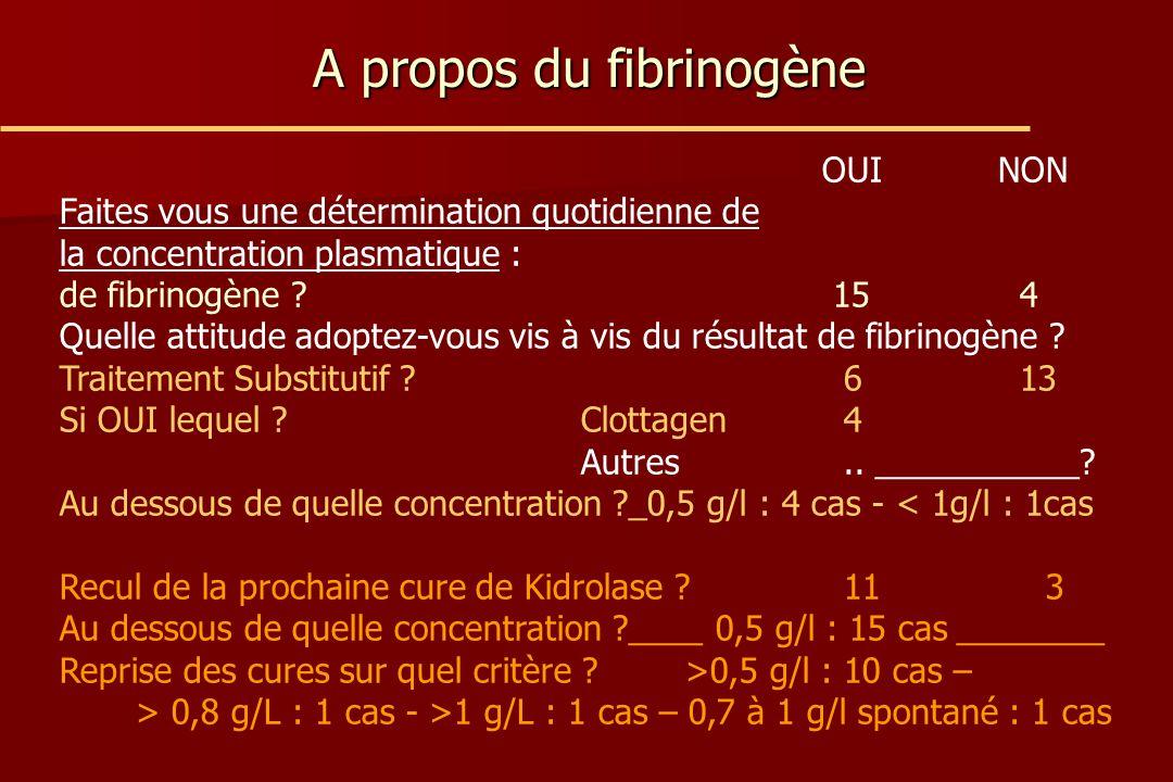 A propos du fibrinogène OUINON Faites vous une détermination quotidienne de la concentration plasmatique : de fibrinogène ? 15 4 Quelle attitude adopt