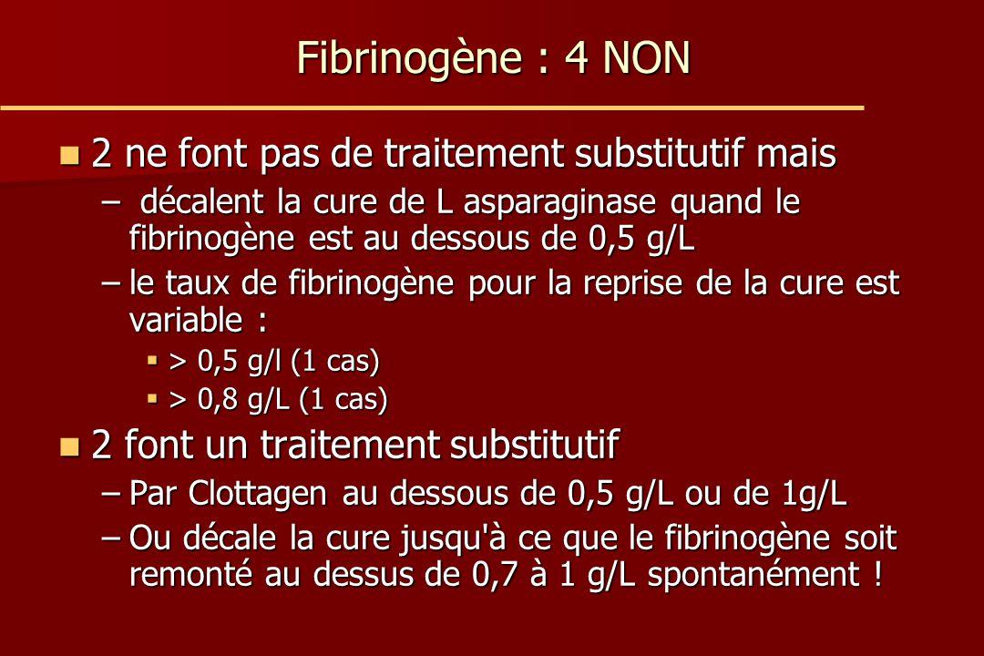 Fibrinogène : 4 NON 2 ne font pas de traitement substitutif mais 2 ne font pas de traitement substitutif mais – décalent la cure de L asparaginase qua