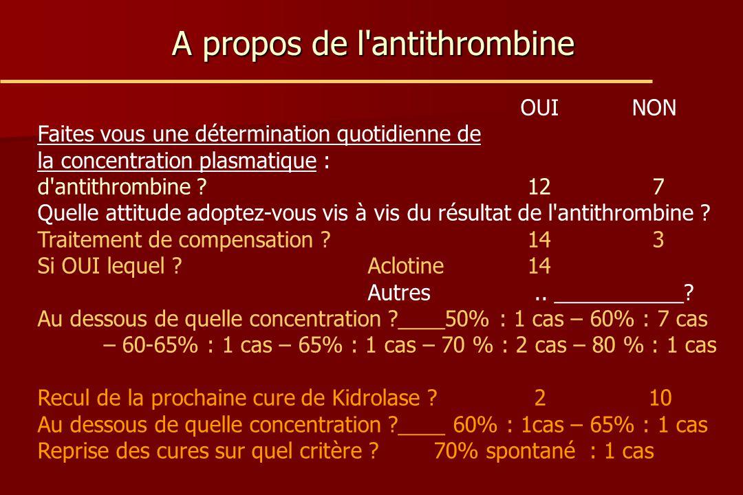 A propos de l'antithrombine OUINON Faites vous une détermination quotidienne de la concentration plasmatique : d'antithrombine ? 12 7 Quelle attitude