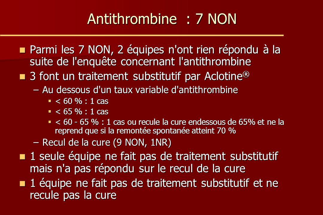 Antithrombine : 7 NON Parmi les 7 NON, 2 équipes n'ont rien répondu à la suite de l'enquête concernant l'antithrombine Parmi les 7 NON, 2 équipes n'on