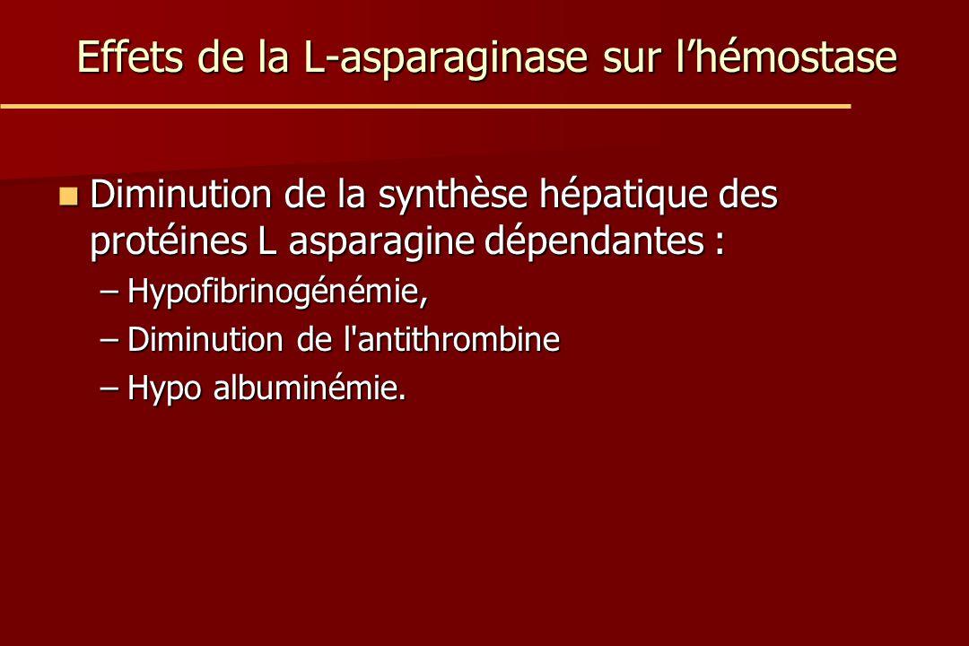 Effets de la L-asparaginase sur l'hémostase Diminution de la synthèse hépatique des protéines L asparagine dépendantes : Diminution de la synthèse hép