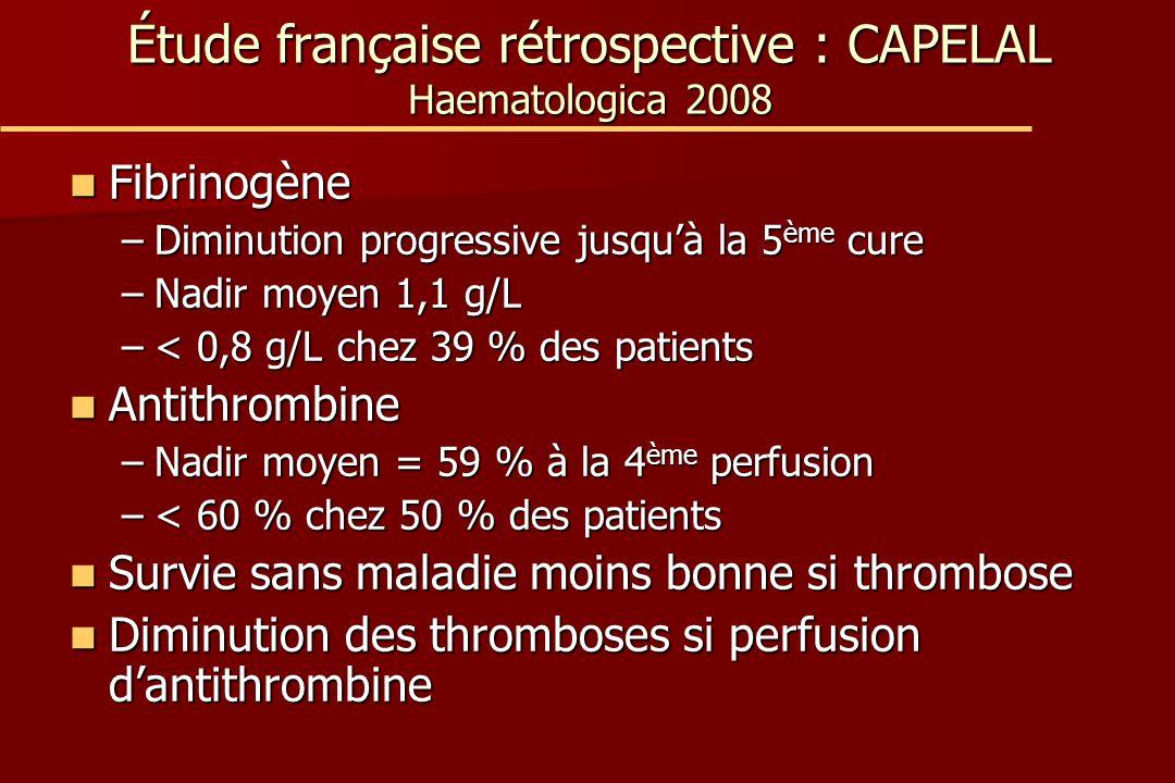 Étude française rétrospective : CAPELAL Haematologica 2008 Fibrinogène Fibrinogène –Diminution progressive jusqu'à la 5 ème cure –Nadir moyen 1,1 g/L