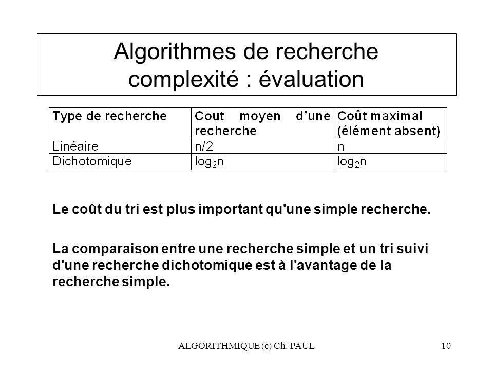ALGORITHMIQUE (c) Ch. PAUL10 Algorithmes de recherche complexité : évaluation Le coût du tri est plus important qu'une simple recherche. La comparaiso