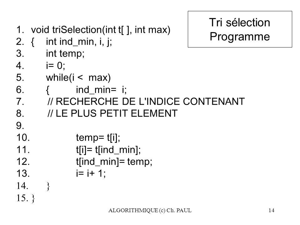 ALGORITHMIQUE (c) Ch. PAUL14 Tri sélection Programme 1.void triSelection(int t[ ], int max) 2.{ int ind_min, i, j; 3.int temp; 4.i= 0; 5.while(i < max