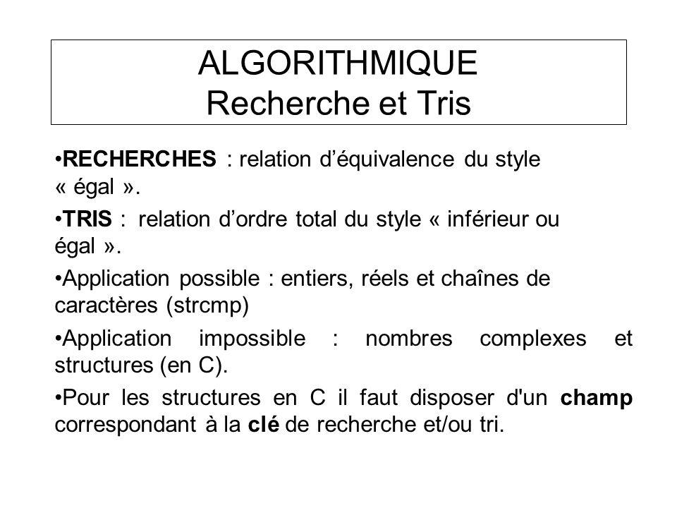 Algorithmes présentés RECHERCHES Séquentielle (linéaire) Dichotomique (dans un tableau ou une liste triée) TRIS Tri par insertion Tri par sélection Tri par bulle v1 et v2 Shell sort Quicksort (voir séance récursivité)
