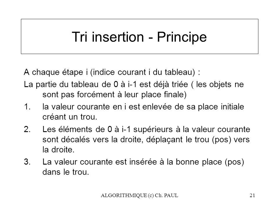 ALGORITHMIQUE (c) Ch. PAUL21 Tri insertion - Principe A chaque étape i (indice courant i du tableau) : La partie du tableau de 0 à i-1 est déjà triée