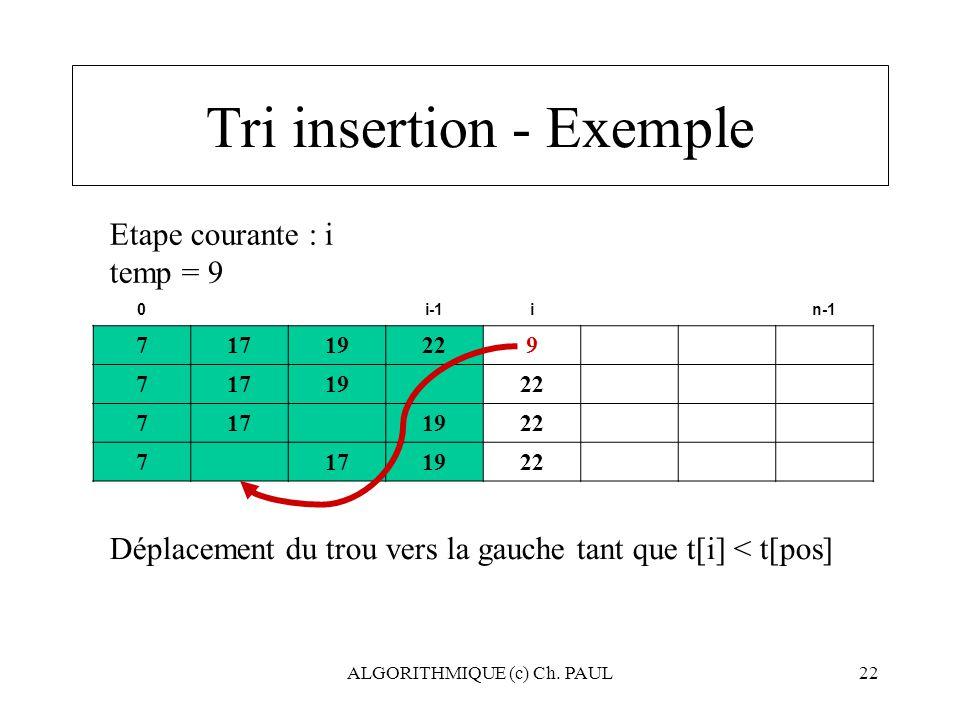 ALGORITHMIQUE (c) Ch. PAUL22 Tri insertion - Exemple 0 i-1in-1 71719229 7171922 7171922 7171922 Etape courante : i temp = 9 Déplacement du trou vers l