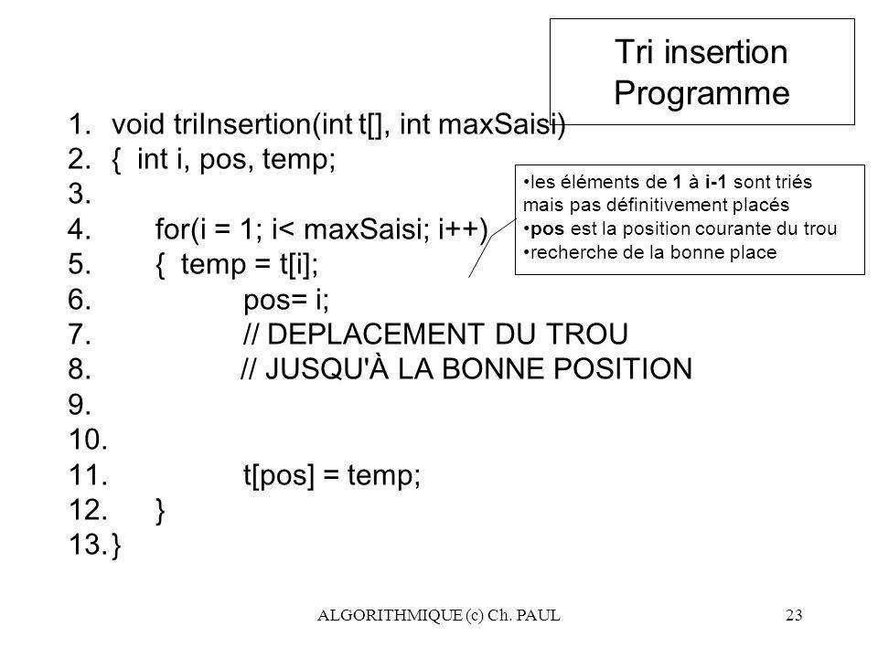 ALGORITHMIQUE (c) Ch. PAUL23 Tri insertion Programme les éléments de 1 à i-1 sont triés mais pas définitivement placés pos est la position courante du