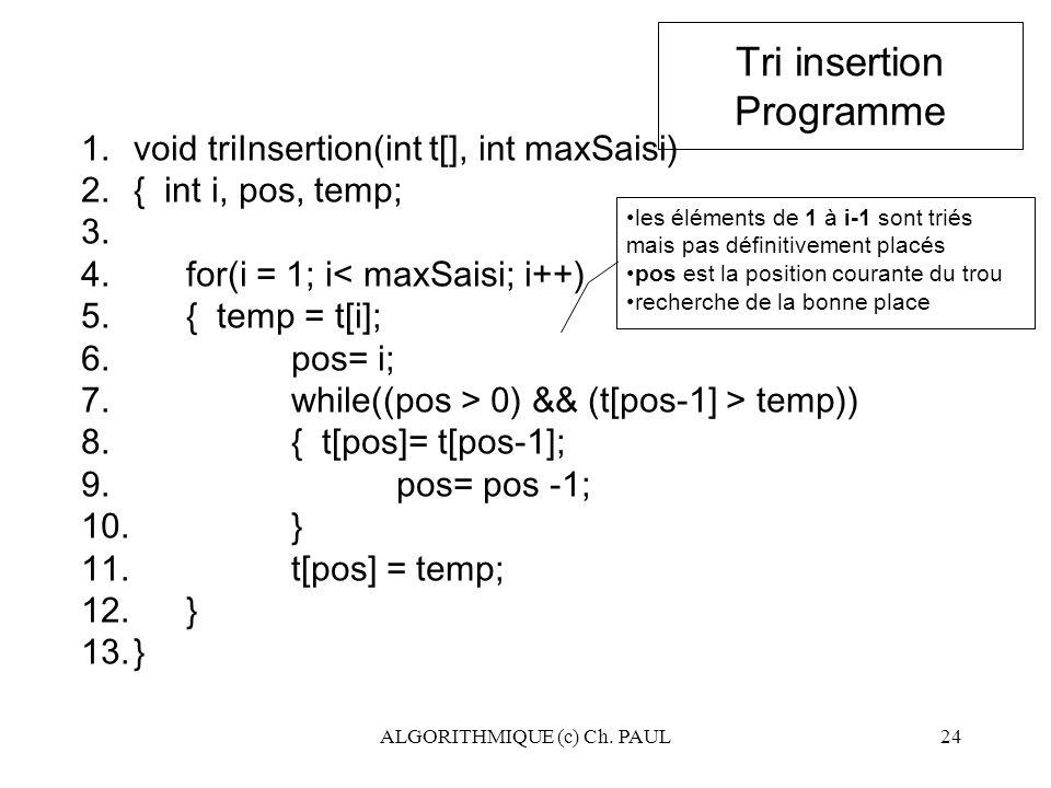 ALGORITHMIQUE (c) Ch. PAUL24 Tri insertion Programme les éléments de 1 à i-1 sont triés mais pas définitivement placés pos est la position courante du