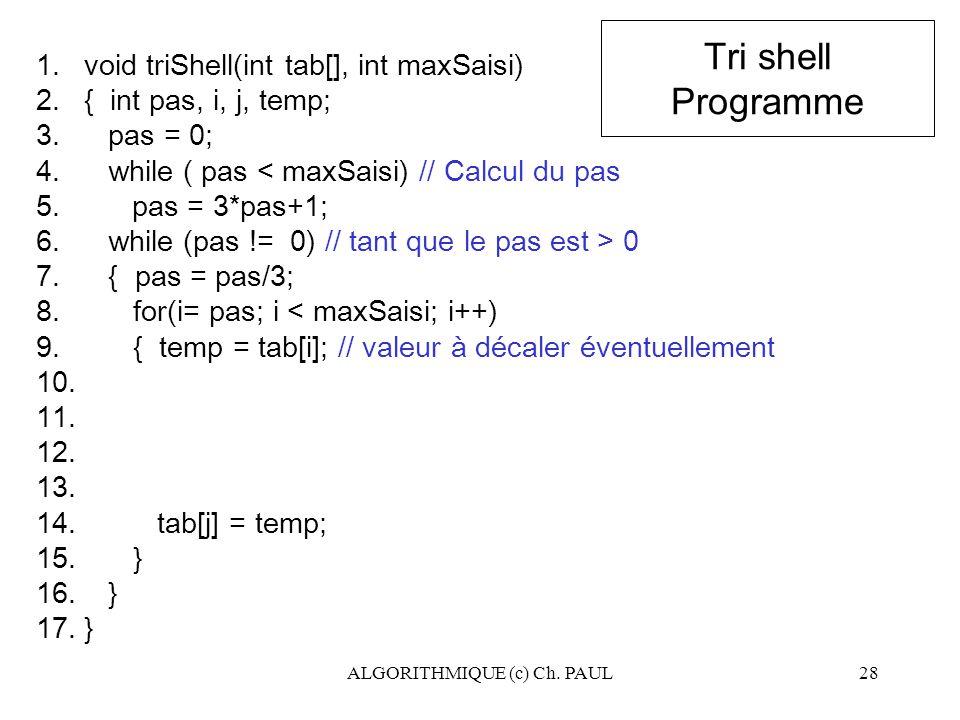 ALGORITHMIQUE (c) Ch. PAUL28 Tri shell Programme 1.void triShell(int tab[], int maxSaisi) 2.{ int pas, i, j, temp; 3. pas = 0; 4. while ( pas < maxSai