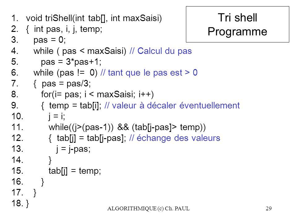 ALGORITHMIQUE (c) Ch. PAUL29 Tri shell Programme 1.void triShell(int tab[], int maxSaisi) 2.{ int pas, i, j, temp; 3. pas = 0; 4. while ( pas < maxSai
