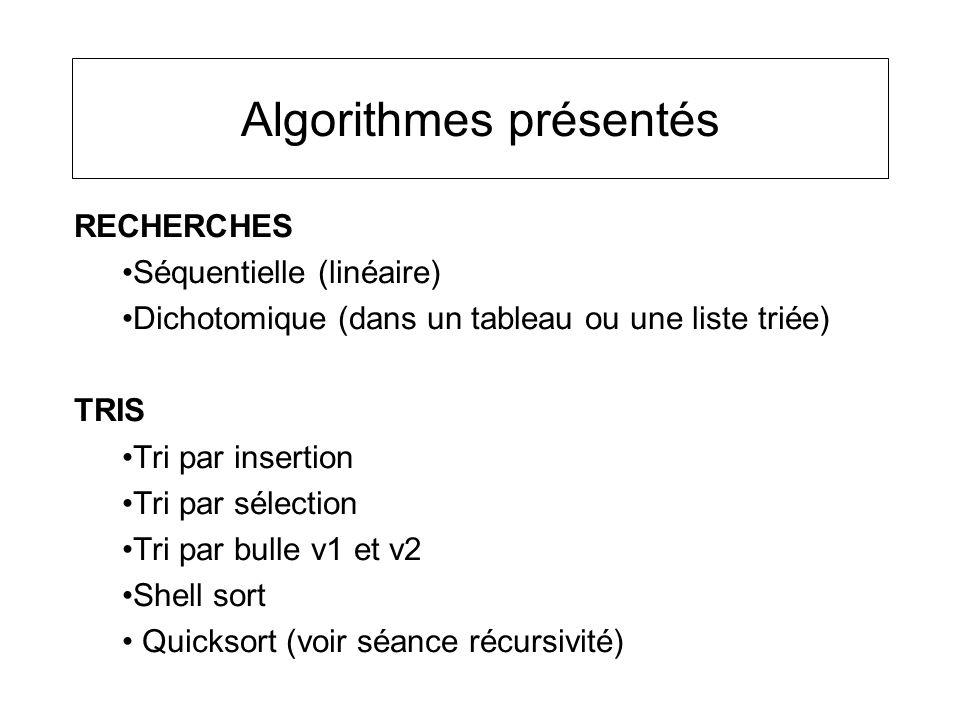 Algorithmes présentés RECHERCHES Séquentielle (linéaire) Dichotomique (dans un tableau ou une liste triée) TRIS Tri par insertion Tri par sélection Tr