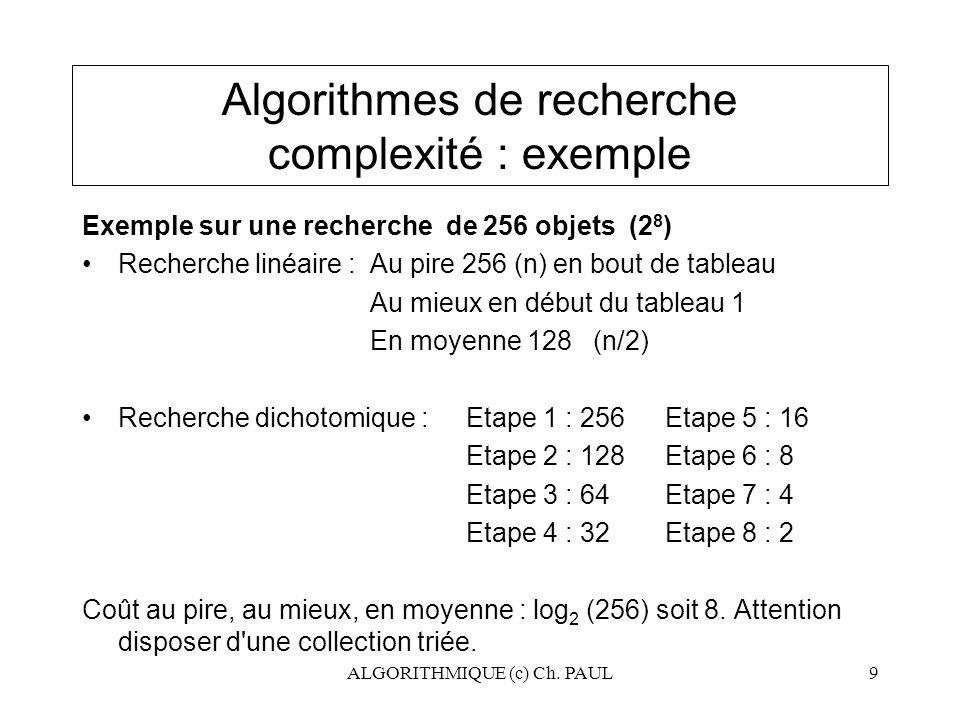 ALGORITHMIQUE (c) Ch. PAUL9 Algorithmes de recherche complexité : exemple Exemple sur une recherche de 256 objets (2 8 ) Recherche linéaire : Au pire