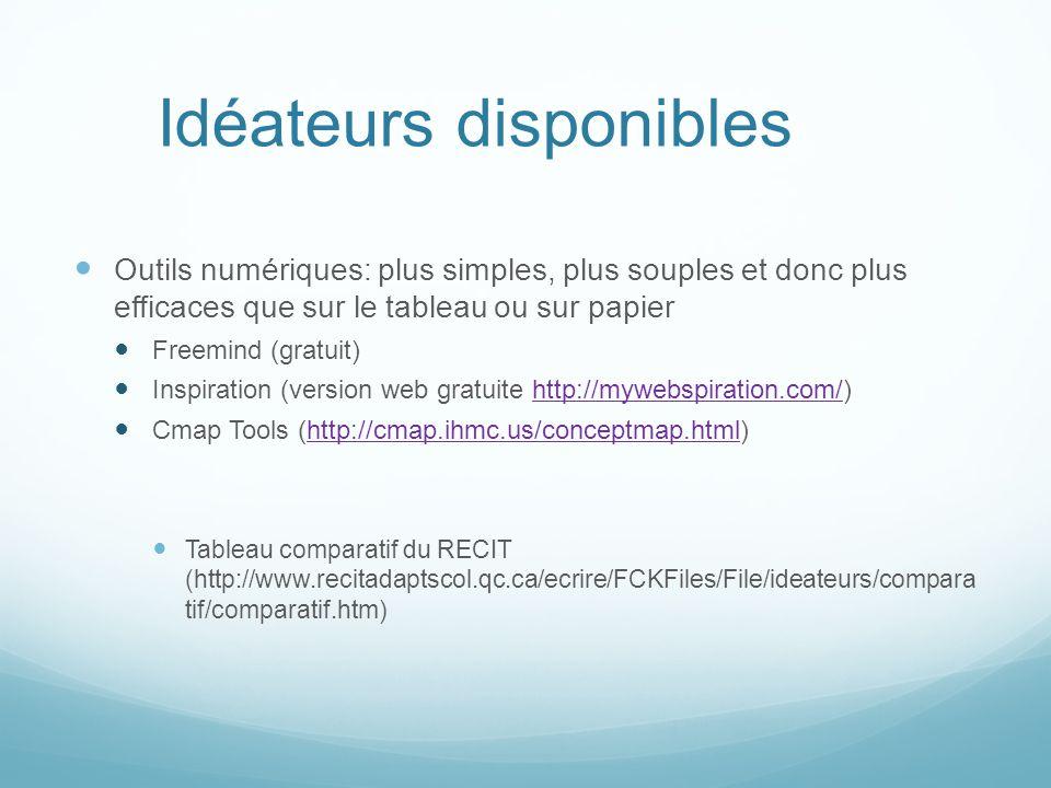 Idéateurs disponibles Outils numériques: plus simples, plus souples et donc plus efficaces que sur le tableau ou sur papier Freemind (gratuit) Inspiration (version web gratuite http://mywebspiration.com/)http://mywebspiration.com/ Cmap Tools (http://cmap.ihmc.us/conceptmap.html)http://cmap.ihmc.us/conceptmap.html Tableau comparatif du RECIT (http://www.recitadaptscol.qc.ca/ecrire/FCKFiles/File/ideateurs/compara tif/comparatif.htm)