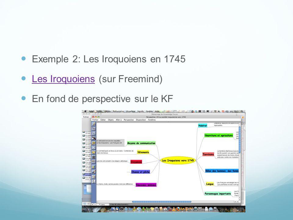 Exemple 2: Les Iroquoiens en 1745 Les Iroquoiens (sur Freemind) Les Iroquoiens En fond de perspective sur le KF