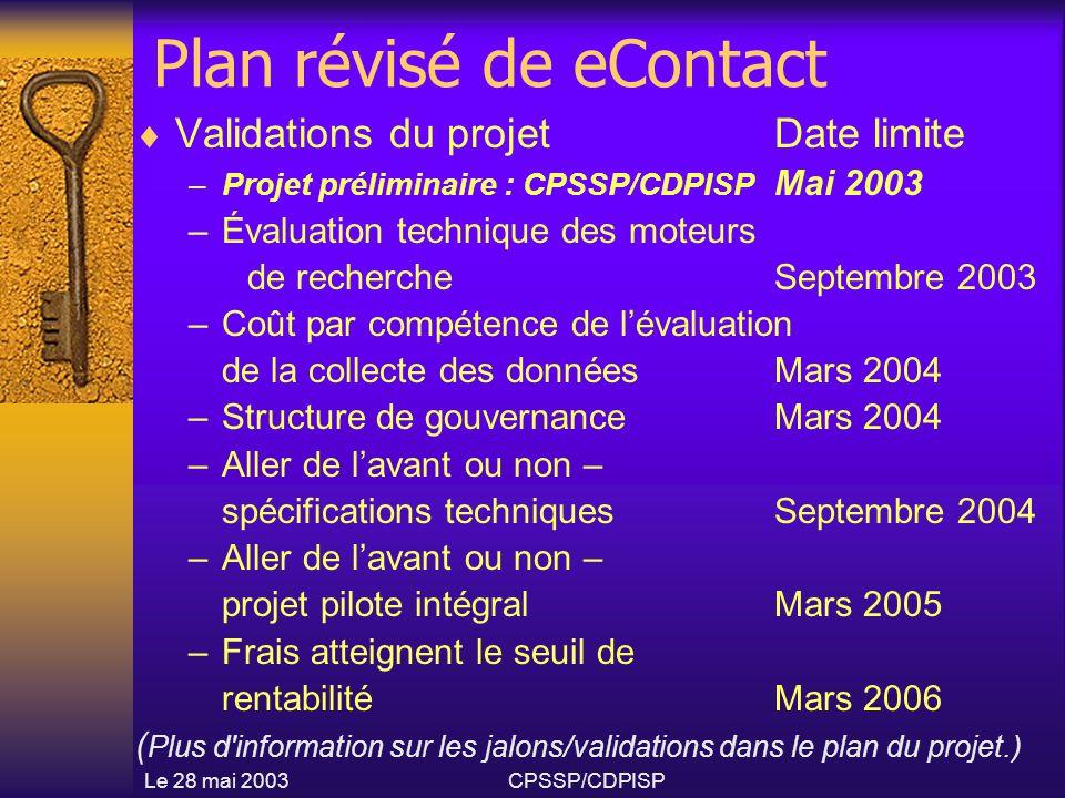 Le 28 mai 2003CPSSP/CDPISP Plan révisé de eContact  Validations du projet Date limite –Projet préliminaire : CPSSP/CDPISP Mai 2003 –Évaluation technique des moteurs de recherche Septembre 2003 –Coût par compétence de l'évaluation de la collecte des données Mars 2004 –Structure de gouvernanceMars 2004 –Aller de l'avant ou non – spécifications techniques Septembre 2004 –Aller de l'avant ou non – projet pilote intégral Mars 2005 –Frais atteignent le seuil de rentabilité Mars 2006 ( Plus d information sur les jalons/validations dans le plan du projet.)