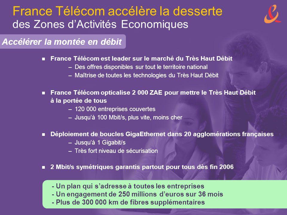 France Télécom accélère la desserte des Zones d'Activités Economiques France Télécom est leader sur le marché du Très Haut Débit –Des offres disponibl
