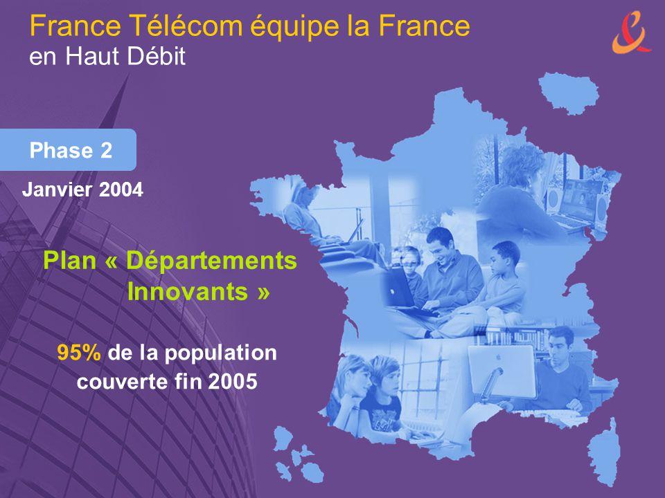 Phase 2 Plan « Départements Innovants » 95% de la population couverte fin 2005 France Télécom équipe la France en Haut Débit Janvier 2004