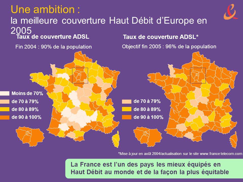Une ambition : la meilleure couverture Haut Débit d'Europe en 2005 La France est l'un des pays les mieux équipés en Haut Débit au monde et de la façon