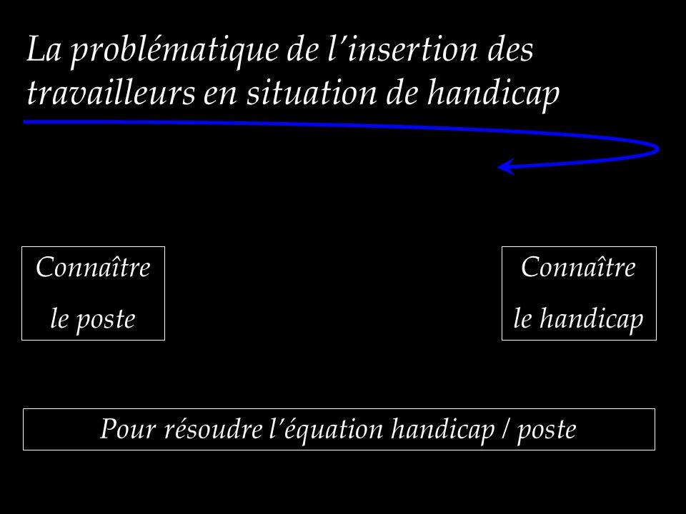 La problématique de l'insertion des travailleurs en situation de handicap Pour résoudre l'équation handicap / poste Connaître le poste Connaître le handicap