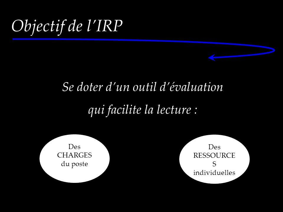 Objectif de l'IRP Se doter d'un outil d'évaluation qui facilite la lecture : Des RESSOURCE S individuelles Des CHARGES du poste