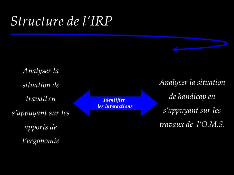 Structure de l'IRP Analyser la situation de travail en s'appuyant sur les apports de l'ergonomie Analyser la situation de handicap en s'appuyant sur les travaux de l'O.M.S.