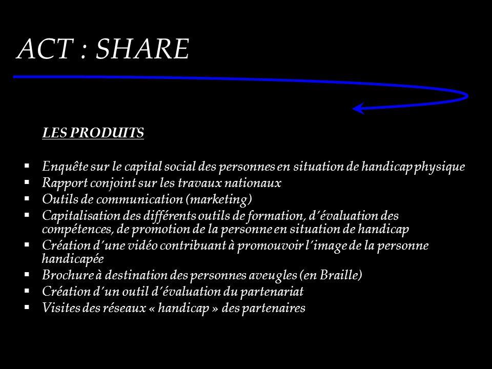 LES PRODUITS  Enquête sur le capital social des personnes en situation de handicap physique  Rapport conjoint sur les travaux nationaux  Outils de communication (marketing)  Capitalisation des différents outils de formation, d'évaluation des compétences, de promotion de la personne en situation de handicap  Création d'une vidéo contribuant à promouvoir l'image de la personne handicapée  Brochure à destination des personnes aveugles (en Braille)  Création d'un outil d'évaluation du partenariat  Visites des réseaux « handicap » des partenaires ACT : SHARE