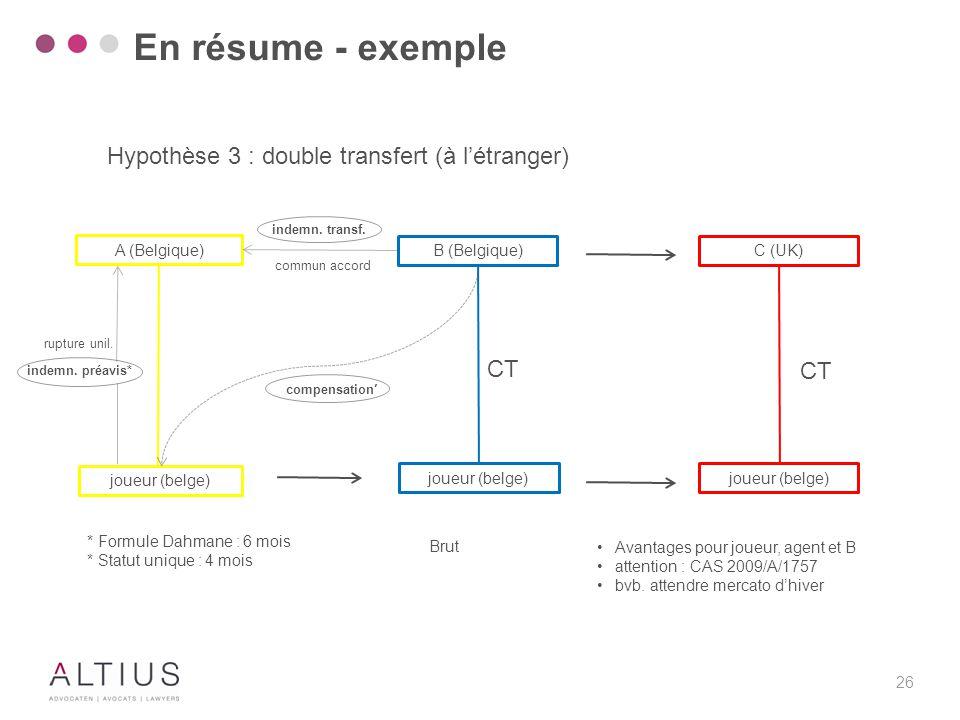 26 En résume - exemple A (Belgique) joueur (belge) B (Belgique) joueur (belge) indemn. transf. indemn. préavis* commun accord rupture unil. CT C (UK)