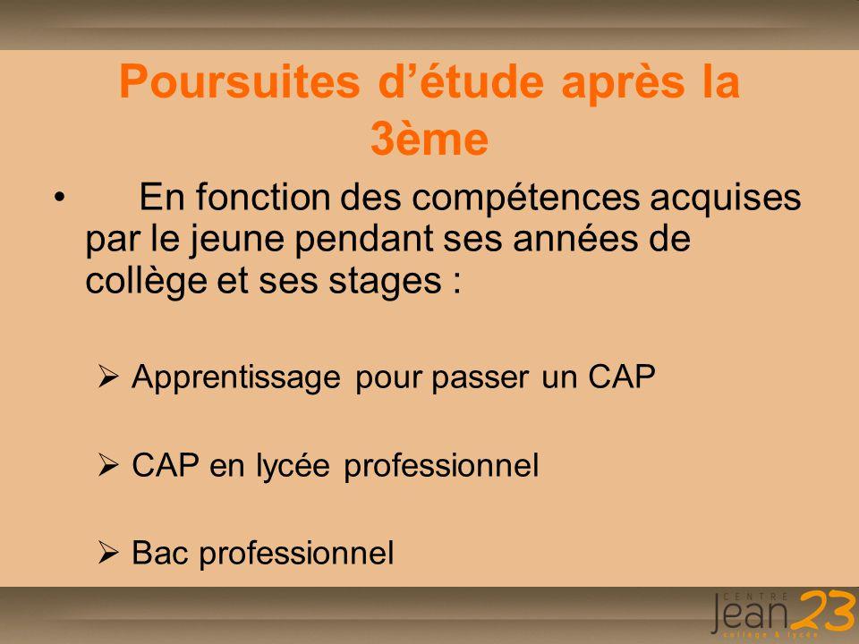 Poursuites d'étude après la 3ème En fonction des compétences acquises par le jeune pendant ses années de collège et ses stages :  Apprentissage pour