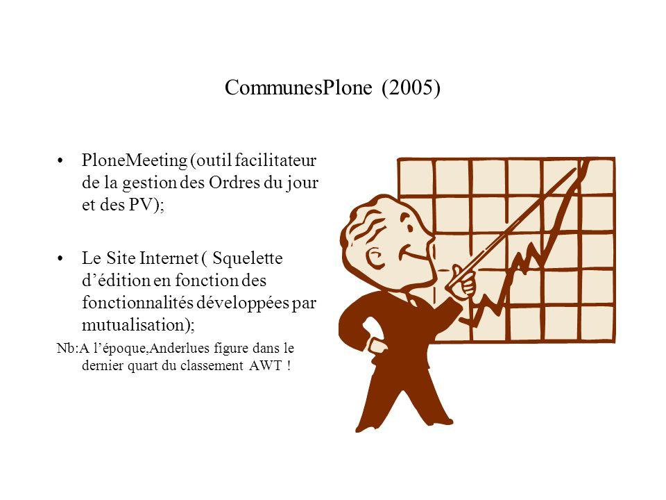 CommunesPlone (2005) PloneMeeting (outil facilitateur de la gestion des Ordres du jour et des PV); Le Site Internet ( Squelette d'édition en fonction des fonctionnalités développées par mutualisation); Nb:A l'époque,Anderlues figure dans le dernier quart du classement AWT !