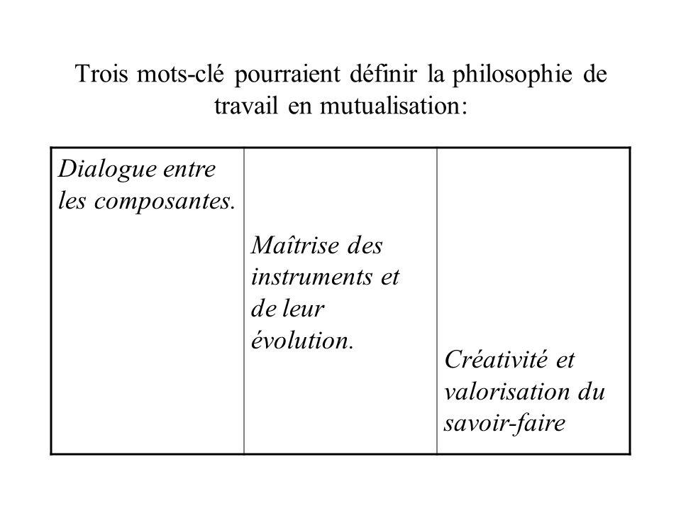 Trois mots-clé pourraient définir la philosophie de travail en mutualisation: Dialogue entre les composantes. Maîtrise des instruments et de leur évol