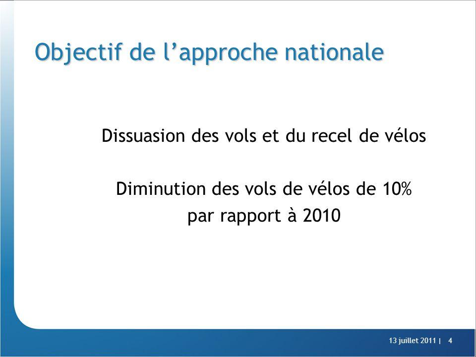 13 juillet 2011 |4 Objectif de l'approche nationale Dissuasion des vols et du recel de vélos Diminution des vols de vélos de 10% par rapport à 2010